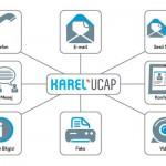 Karel UCAP Tümleşik İletişim